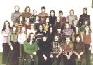 1970 luku
